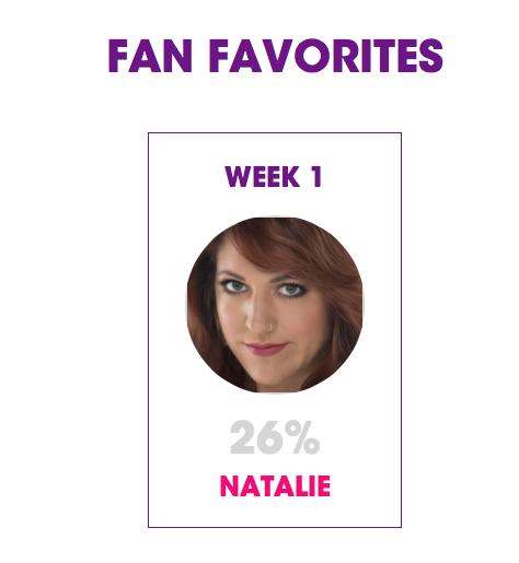 http://skinwars.gsntv.com/polls/ Vote for Natalie for fan favorite next week too! - SKINWARS.COM