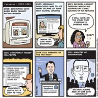 Facebook: Past, present and future