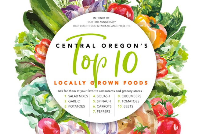 The High Desert Food & Farm Alliance developed an informative poster to encourage Central Oregonians to buy local. - HDFFA