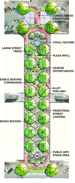 Overhead conceptual drawings point out features in the pedestrian plaza. - DOWNTOWN BEND BUSINESS ASSOCIATION
