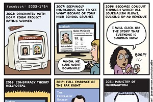 Facebook: Past, present and future