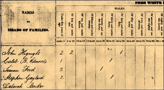 Ticks & Tallies on Early U.S. Censuses