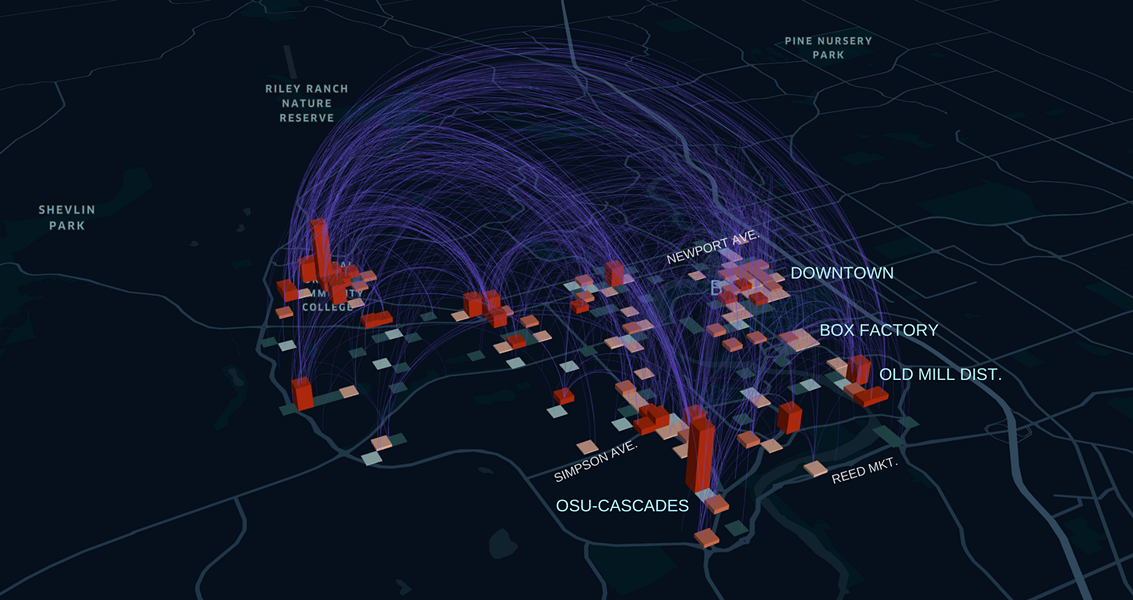 Graphical representation of where people traveled using the Ride Bend service since July. - DOWNTOWNER, LLC