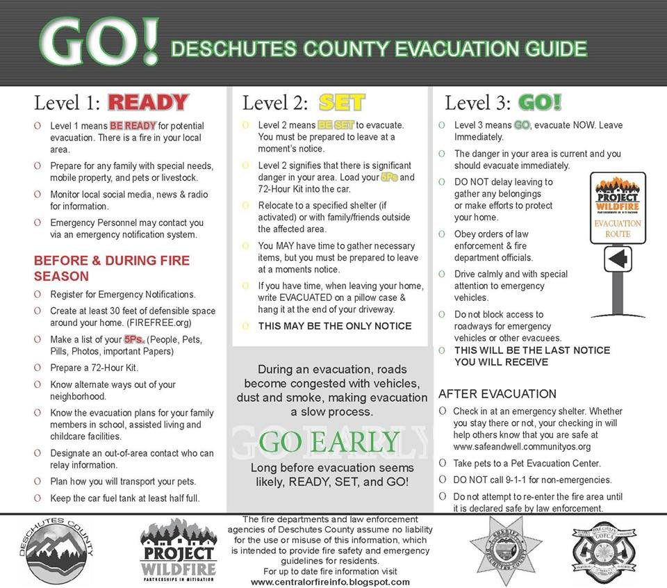 Fire Season off to an Early Start | Local News | Bend | The