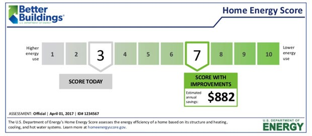 A Home Energy Score is a Win for Bend | Editorial | Bend ...