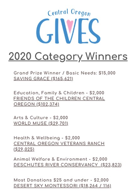 The roster of local nonprofits that brought in the most donations. - CENTRAL OREGON GIVES