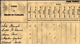 Ticks & Tallies on Early U.S. Censuses - Uploaded by GenealogySociety
