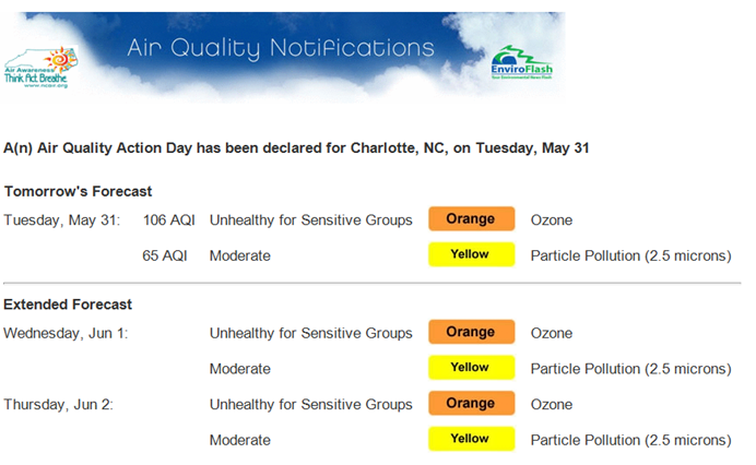 Air Quality Notifications