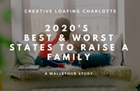New Study Ranks Best & Worst States to Raise a Family