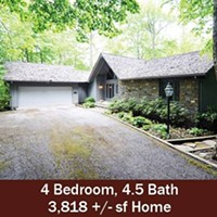 Grandfather Mountain Golf & Country Club Home For Sale