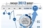 A bit of the old, a bit of the new in Mayor Emanuel's first budget
