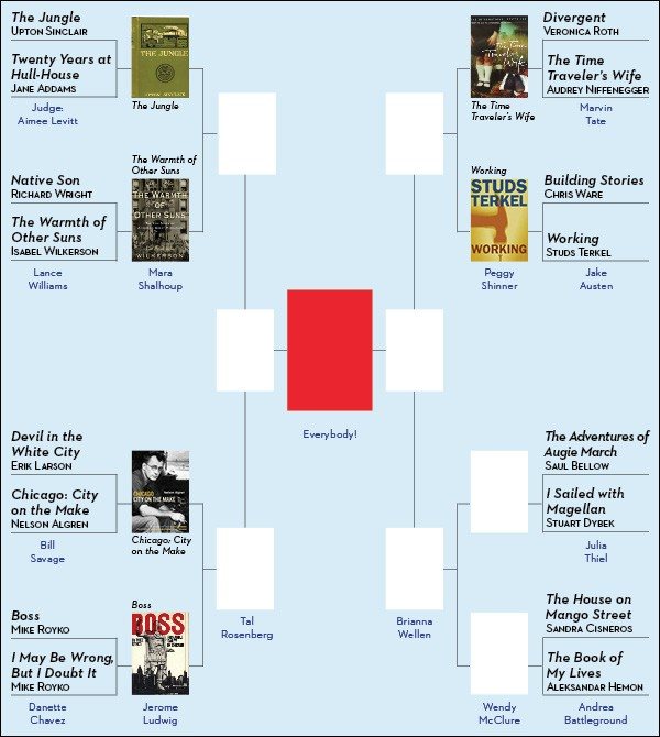 GreatestChicagoBookChart-600-week6.jpg