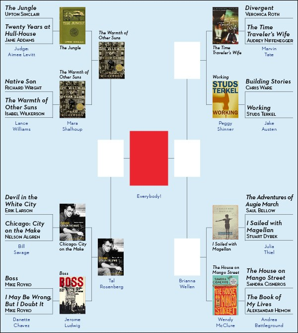 GreatestChicagoBookChart-600-week10.jpg