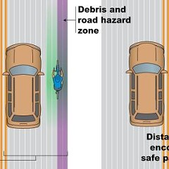Diagram on safe passing distance from the Commute Orlando blog (commuteorlando.com)