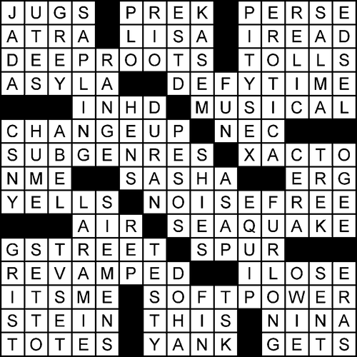 Inkwell crossword puzzle solution: Fusions