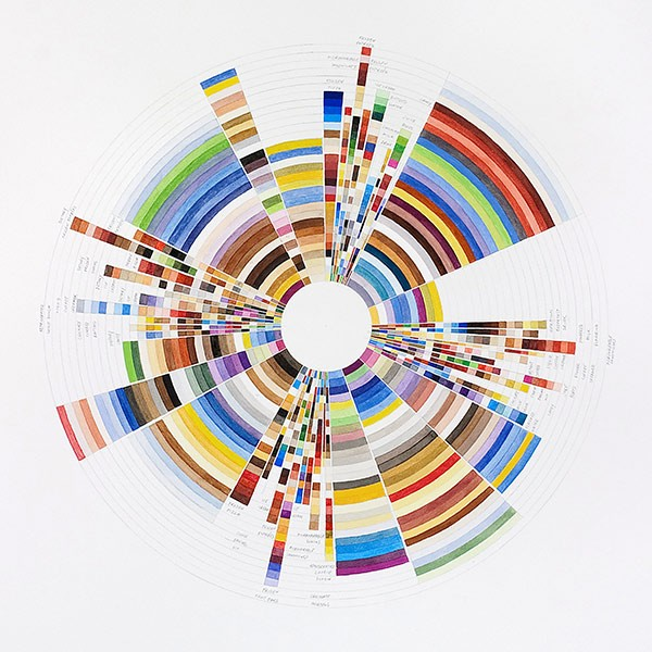 """Richard Garrison, Circular Color Scheme Walmart, May 2 – 8, 2010, Page 1, 'Rollback' 2010. In his """"Circular Color Schemes and Product Package"""" series Garrison charts the frequency and function of the colors used in marketing consumer goods to the public."""