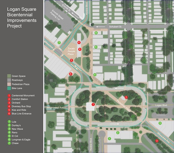 The Logan Square Bicentennial Improvements Project calls for pedestrianizing parts of Milwaukee and Kedzie Avenues. - BICENTENNIAL IMPROVEMENTS PROJECT