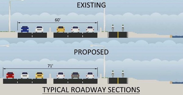 CDOT plans to add two travel lanes to Stony Island between 59th and 63rd Streets and a southbound lane to Lake Shore Drive between 57th and Hayes. - CDOT