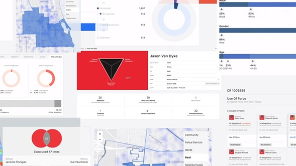 The new and improved Citizens Police Data Project is an even more powerful tool for tracking Chicago police misconduct - INVISIBLE INSTITUTE