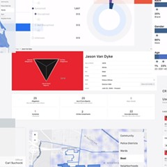 The new and improved Citizens Police Data Project is an even more powerful tool for tracking Chicago police misconduct