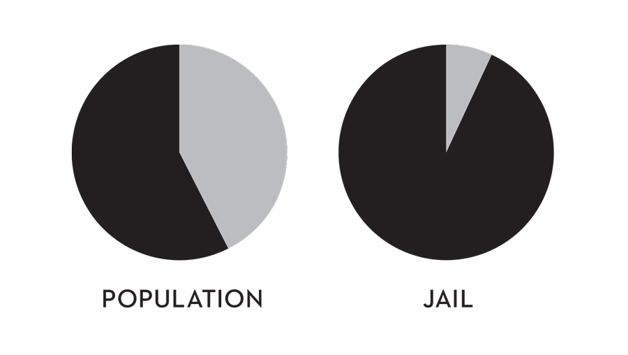 cook-jail_vs_pop.png