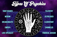 The best online psychic reading services for phone, chat, e-mail, or video
