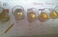 Whiskey tasting with Women of Whiskey Chicago