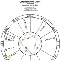 Cardinal Grand Cross: A Matter of Trust