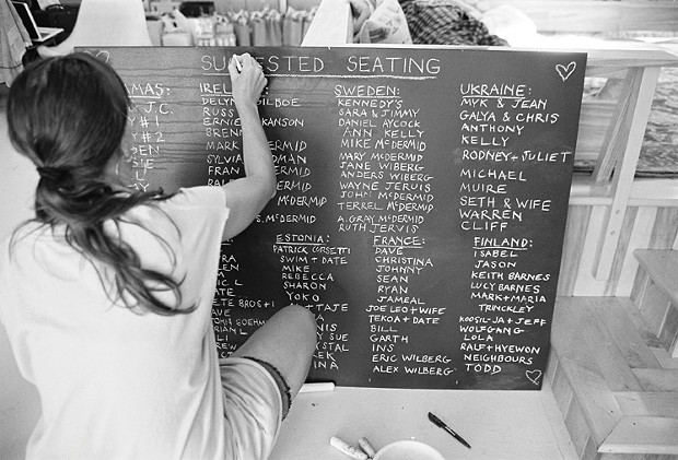 Hudson Valley Ceremonies' Jeanne Stark's idea for a seating chart, drawn up by a bridesmaid.