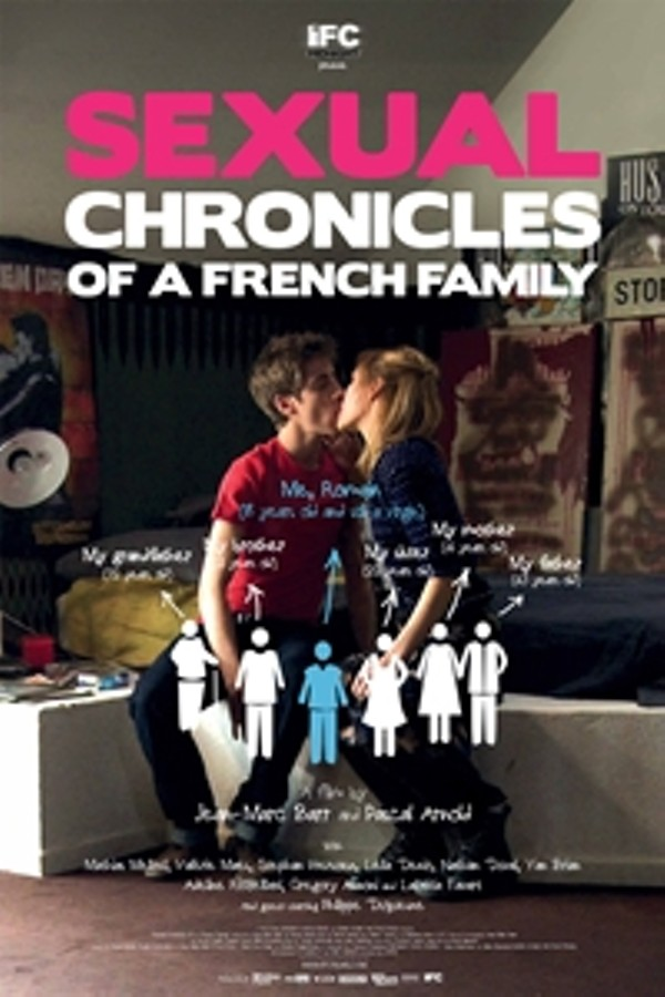 Sexual Chronicles of a French Family (Chroniques sexuelles