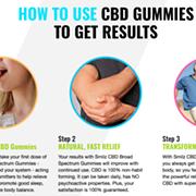 Charles Stanley CBD Gummies Shark Tank CBD Gummies Tinnitus Reviews Risky Side Effects or Benefits? Must Read!