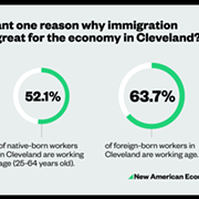There Are 7,405 Immigrant Entrepreneurs in Cleveland, According to New Report