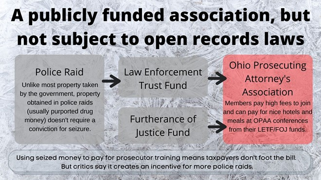 a_publicly_funded_association_but_not_subject_to_open_records_laws.jpg