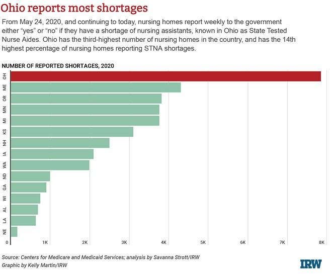 2020-stna-shortages.jpg