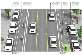 NACTO RECOMMENDED DESIGN FOR BUFFER LANES