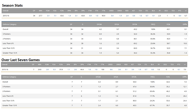 delly_s_stats.png