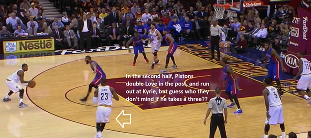 lebron_open_because_of_double_team.png