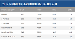 channing_frye_d.png