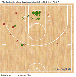 cavs_first_half_shot_chart.png