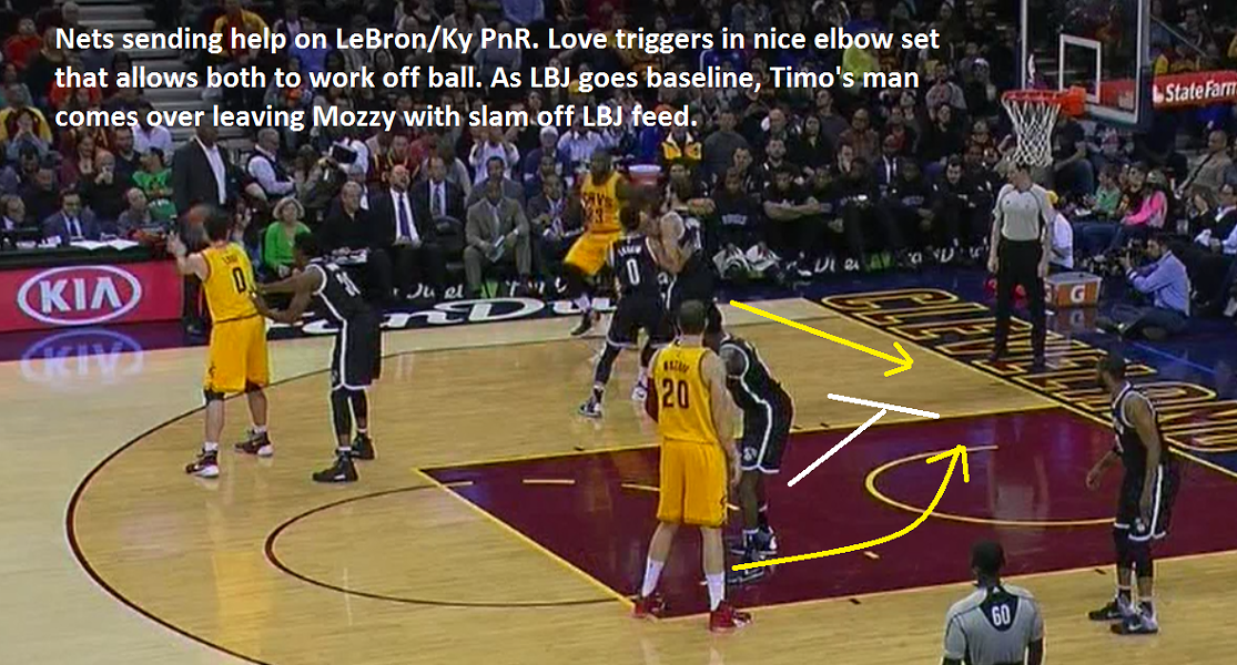 cavs_elbow_set_with_big_3.png