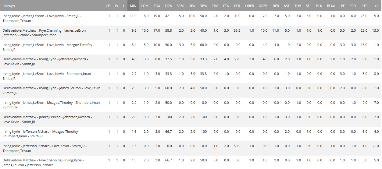 pistons_gm2_lineups.png