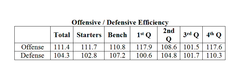 o_and_d_eff_after_25_gms.png