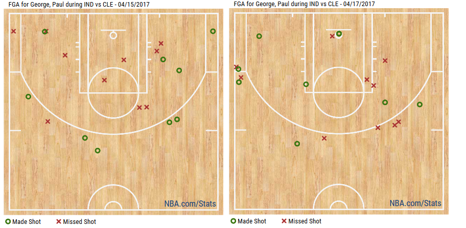 george_shot_charts.png