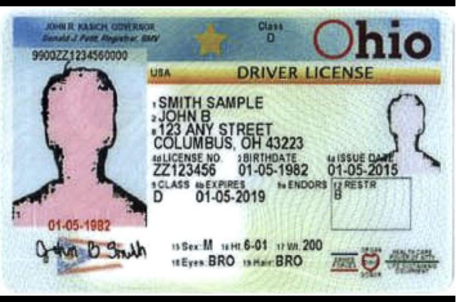 ohio permits test Driver's permit practice test — free practice questions to prep for ohio permit test about us american safety council is the leading source for online driver education, workplace safety training, continuing education, online business and security solutions, and more.