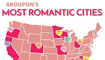 Cleveland Ranked One of the 10 Most Romantic Cities in America