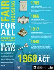2fb1c036_2017-fair-housing-poster-2017_orig.jpg