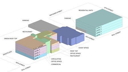 Massing diagram of the proposed Starland Village complex.