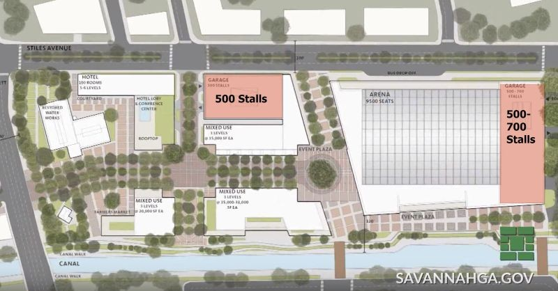 Possible arena layout with proposed garages tinted red. Source: City of Savannah.
