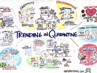 Trending in Quarantine: a Graphic Recording