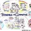 Trending in Quarantine: a Graphic Recording